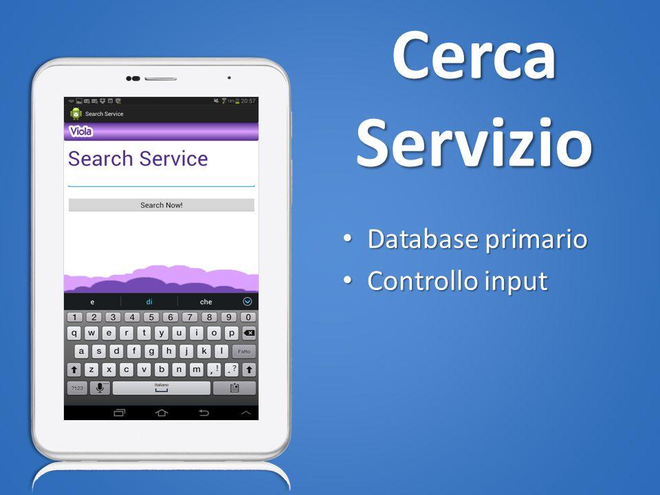 Cerca Servizio Database primario Database primario Controllo input Controllo input