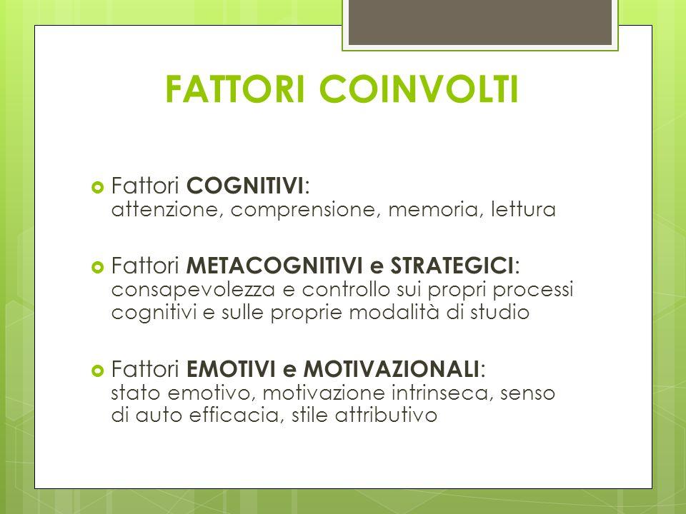 FATTORI COINVOLTI  Fattori COGNITIVI : attenzione, comprensione, memoria, lettura  Fattori METACOGNITIVI e STRATEGICI : consapevolezza e controllo s