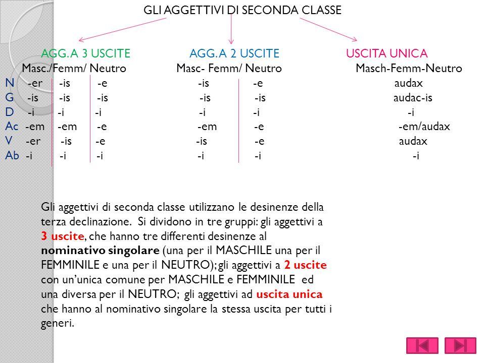 GLI AGGETTIVI DI SECONDA CLASSE AGG. A 3 USCITE AGG. A 2 USCITE USCITA UNICA Masc./Femm/ Neutro Masc- Femm/ Neutro Masch-Femm-Neutro N -er -is -e -is