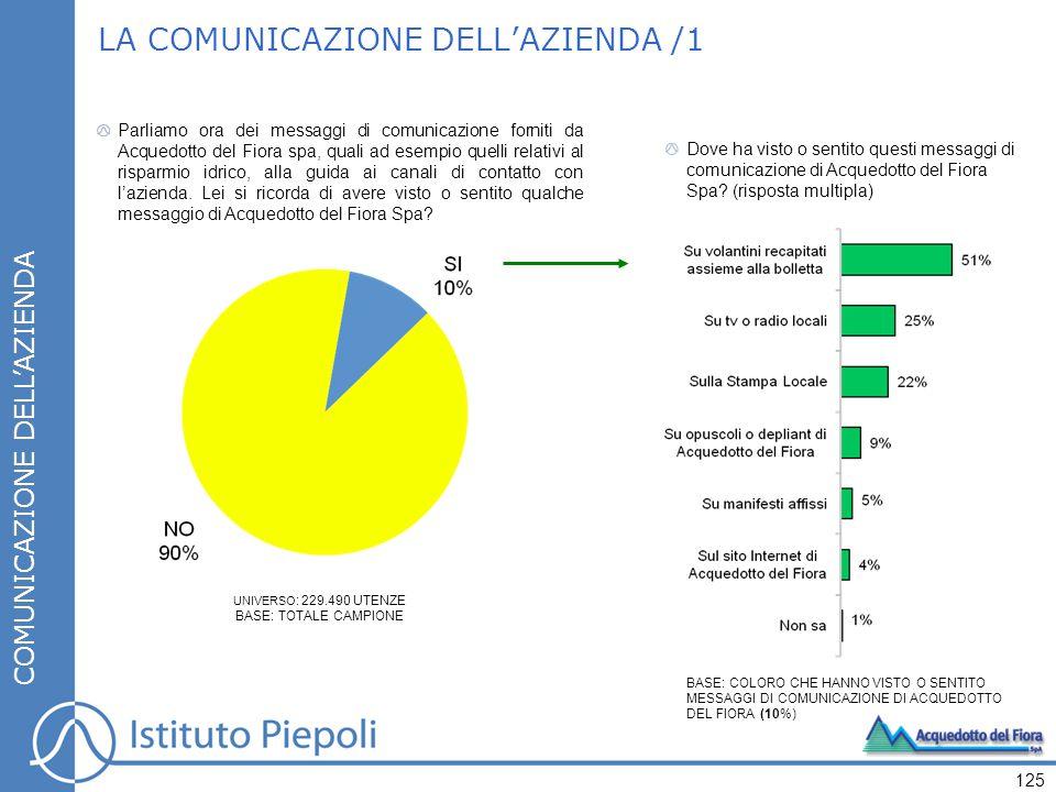 LA COMUNICAZIONE DELL'AZIENDA /1 Parliamo ora dei messaggi di comunicazione forniti da Acquedotto del Fiora spa, quali ad esempio quelli relativi al r