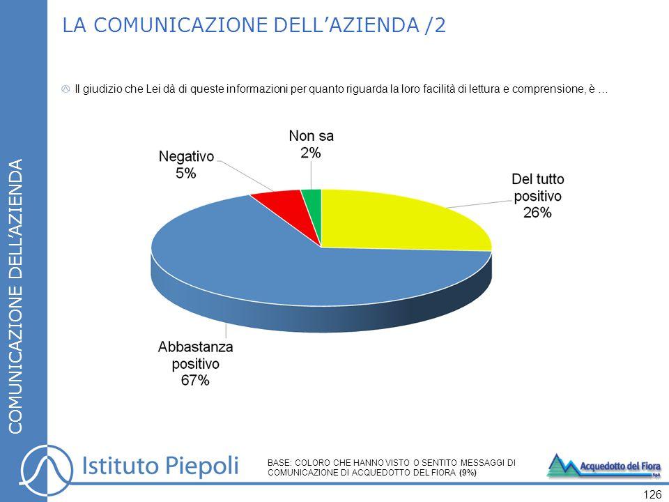 LA COMUNICAZIONE DELL'AZIENDA /2 COMUNICAZIONE DELL'AZIENDA Il giudizio che Lei dà di queste informazioni per quanto riguarda la loro facilità di lettura e comprensione, è … 126 BASE: COLORO CHE HANNO VISTO O SENTITO MESSAGGI DI COMUNICAZIONE DI ACQUEDOTTO DEL FIORA (9%)