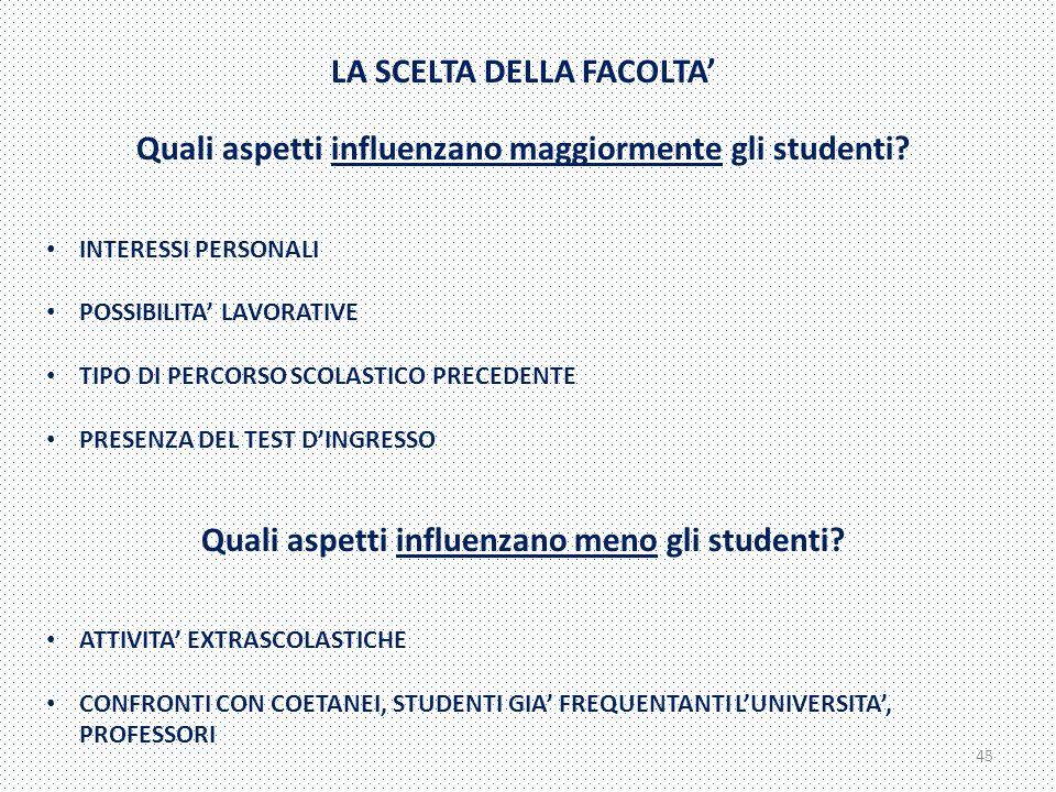 LA SCELTA DELLA FACOLTA' Quali aspetti influenzano maggiormente gli studenti.