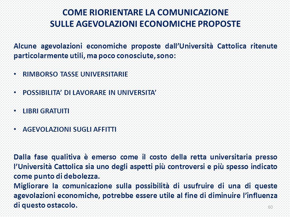 COME RIORIENTARE LA COMUNICAZIONE SULLE AGEVOLAZIONI ECONOMICHE PROPOSTE Alcune agevolazioni economiche proposte dall'Università Cattolica ritenute particolarmente utili, ma poco conosciute, sono: RIMBORSO TASSE UNIVERSITARIE POSSIBILITA' DI LAVORARE IN UNIVERSITA' LIBRI GRATUITI AGEVOLAZIONI SUGLI AFFITTI Dalla fase qualitiva è emerso come il costo della retta universitaria presso l'Università Cattolica sia uno degli aspetti più controversi e più spesso indicato come punto di debolezza.