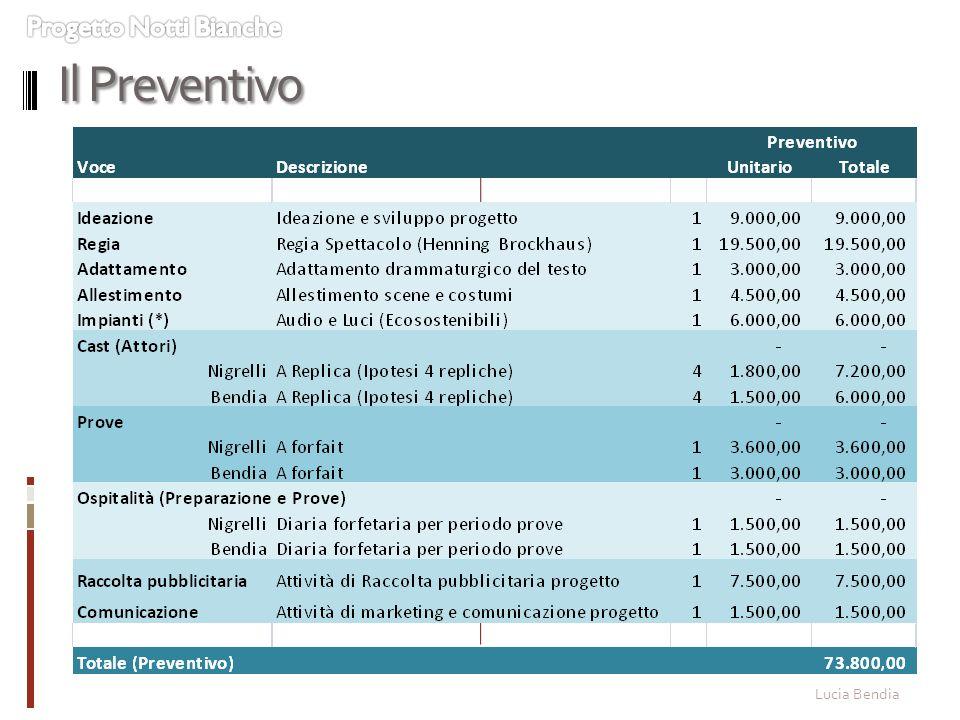 Lucia Bendia Il Preventivo