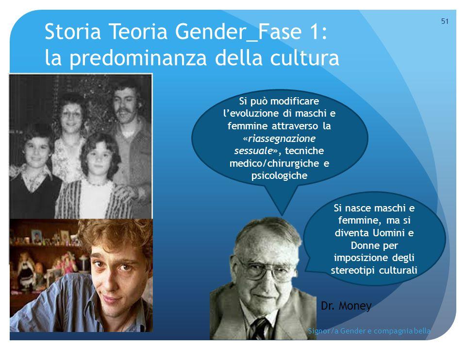 Storia Teoria Gender_Fase 1: la predominanza della cultura Si nasce maschi e femmine, ma si diventa Uomini e Donne per imposizione degli stereotipi cu