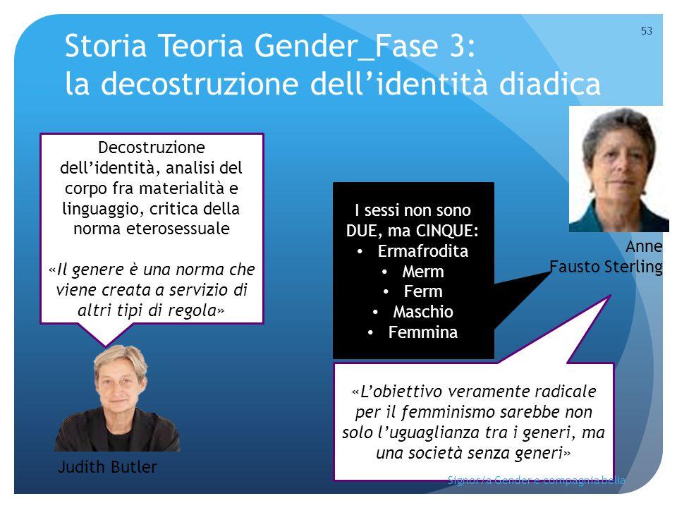 Storia Teoria Gender_Fase 3: la decostruzione dell'identità diadica Judith Butler Decostruzione dell'identità, analisi del corpo fra materialità e lin