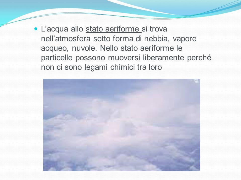 L'acqua allo stato aeriforme si trova nell'atmosfera sotto forma di nebbia, vapore acqueo, nuvole. Nello stato aeriforme le particelle possono muovers