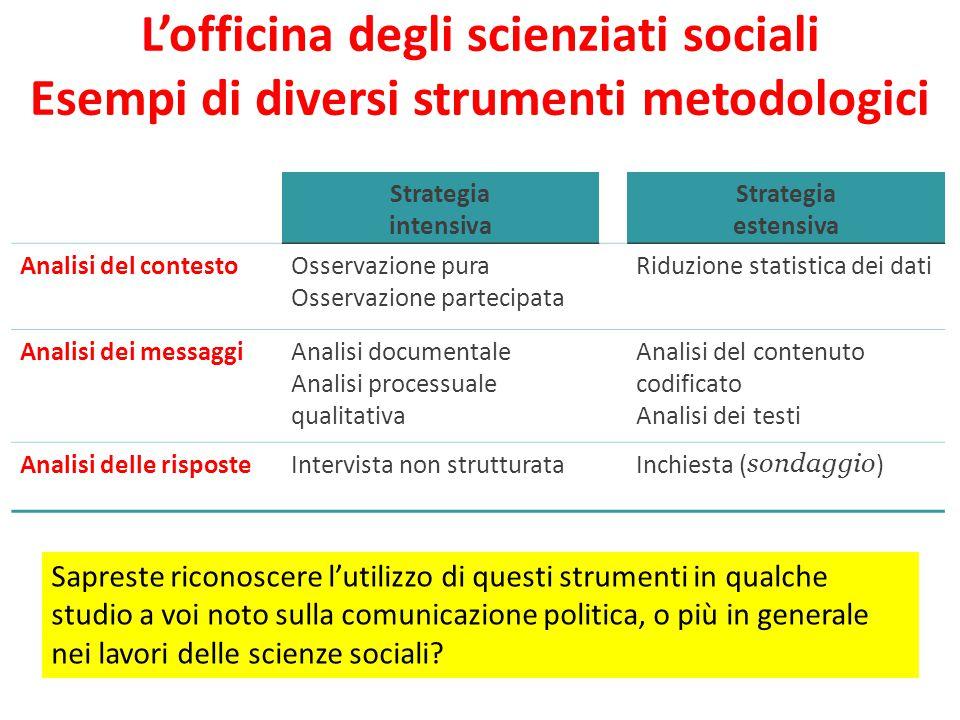 L'officina degli scienziati sociali Esempi di diversi strumenti metodologici Strategia intensiva Strategia estensiva Analisi del contestoOsservazione