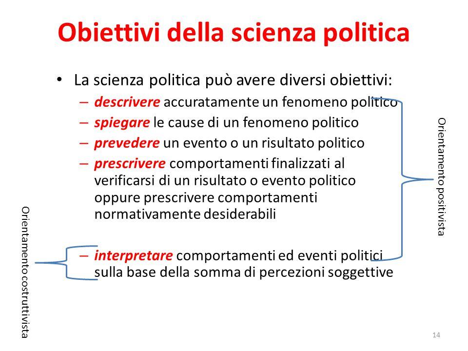 Obiettivi della scienza politica La scienza politica può avere diversi obiettivi: – descrivere accuratamente un fenomeno politico – spiegare le cause