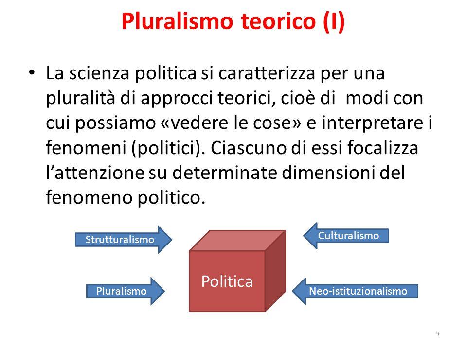 Pluralismo teorico (I) La scienza politica si caratterizza per una pluralità di approcci teorici, cioè di modi con cui possiamo «vedere le cose» e int