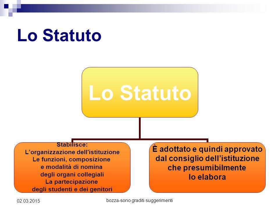 bozza-sono graditi suggerimenti 02.03.2015 Lo Statuto Stabilisce: L'organizzazione dell'istituzione Le funzioni, composizione e modalità di nomina deg