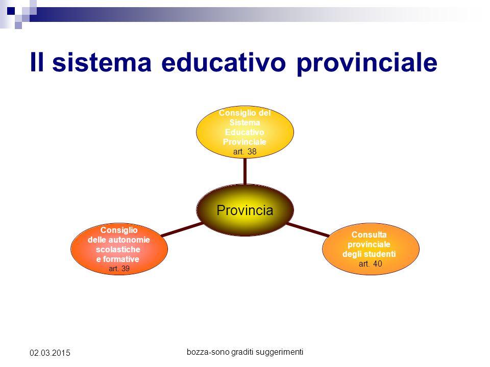 bozza-sono graditi suggerimenti 02.03.2015 Il sistema educativo provinciale Provincia Consiglio del Sistema Educativo Provinciale art. 38 Consulta pro