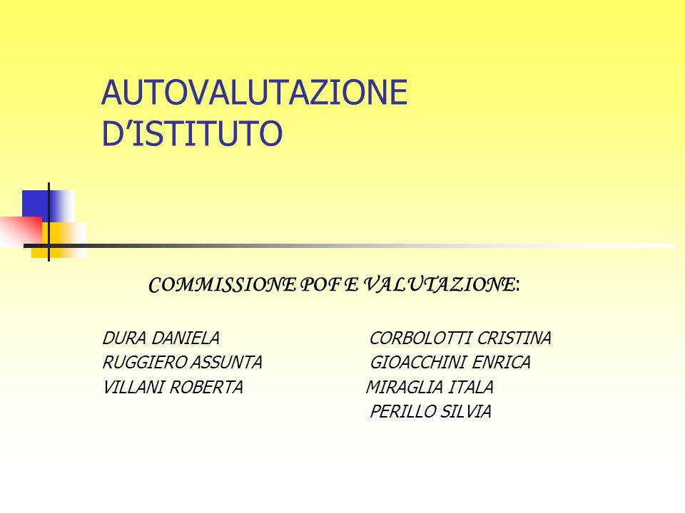 AUTOVALUTAZIONE D'ISTITUTO COMMISSIONE POF E VALUTAZIONE : DURA DANIELA CORBOLOTTI CRISTINA RUGGIERO ASSUNTA GIOACCHINI ENRICA VILLANI ROBERTA MIRAGLI