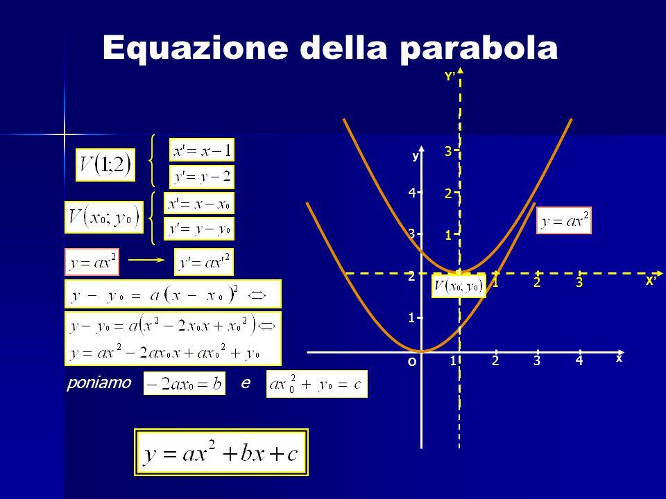 V(1;2) x y O 1324 132 X' Y' 2 3 1 2 3 1 4 poniamoe Equazione della parabola. O'