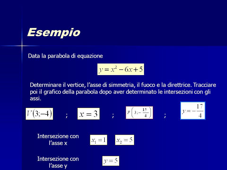 Esempio Data la parabola di equazione Determinare il vertice, l'asse di simmetria, il fuoco e la direttrice. Tracciare poi il grafico della parabola d