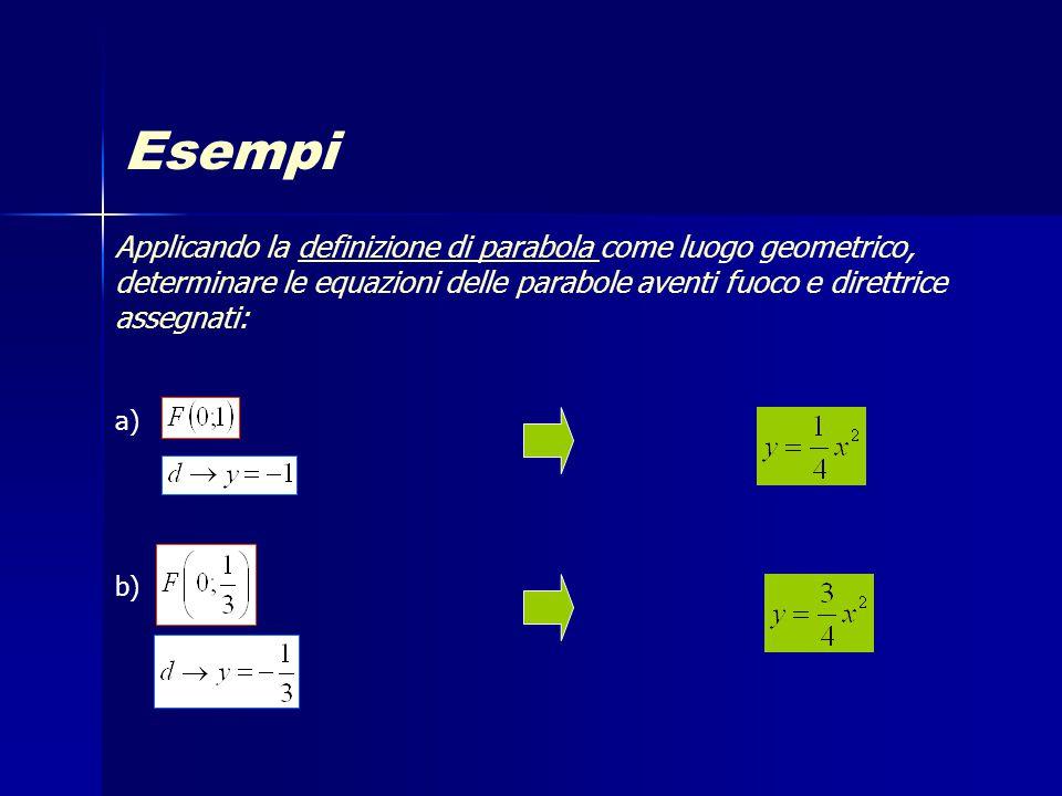 Esempi Applicando la definizione di parabola come luogo geometrico, determinare le equazioni delle parabole aventi fuoco e direttrice assegnati: a) b)