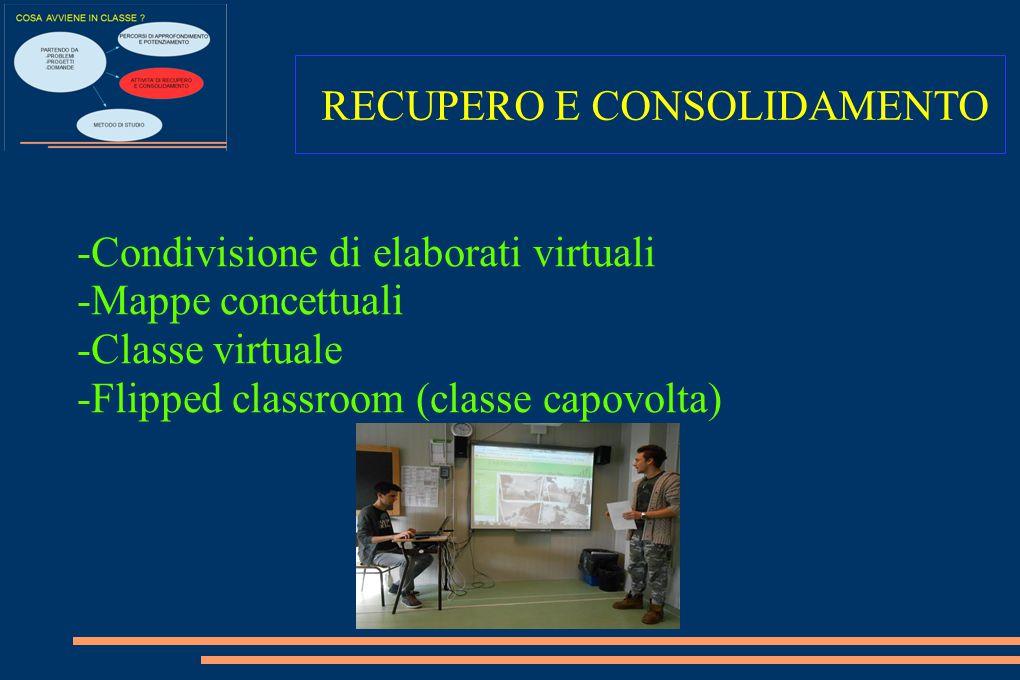 RECUPERO E CONSOLIDAMENTO -Condivisione di elaborati virtuali -Mappe concettuali -Classe virtuale -Flipped classroom (classe capovolta)