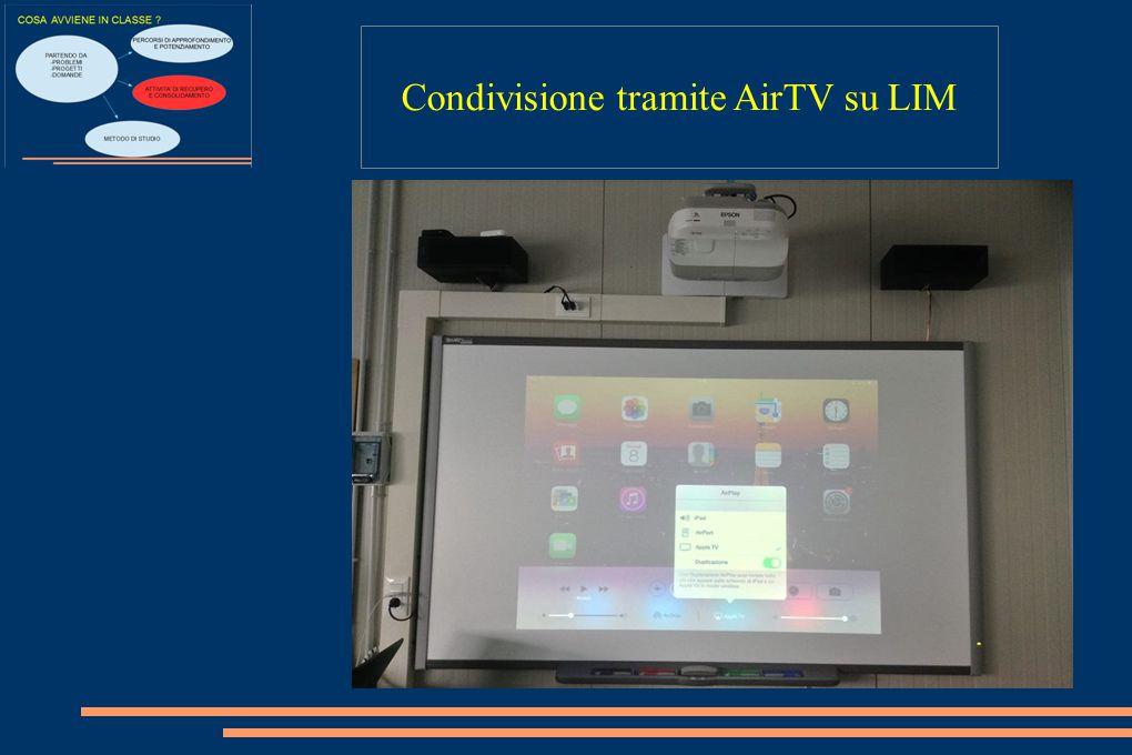 Condivisione tramite AirTV su LIM