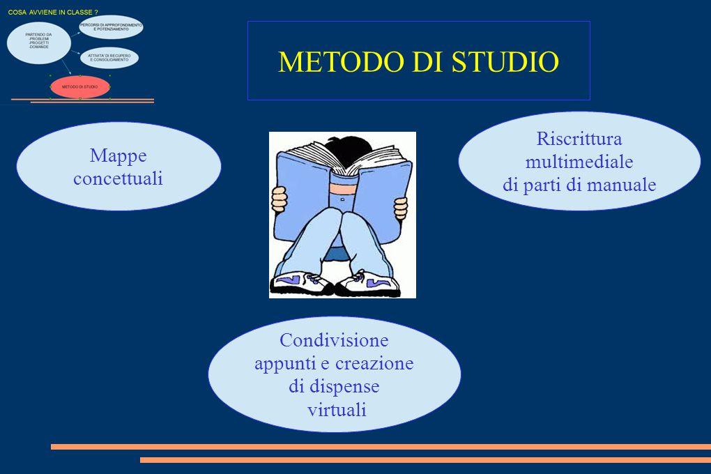 METODO DI STUDIO Mappe concettuali Riscrittura multimediale di parti di manuale Condivisione appunti e creazione di dispense virtuali