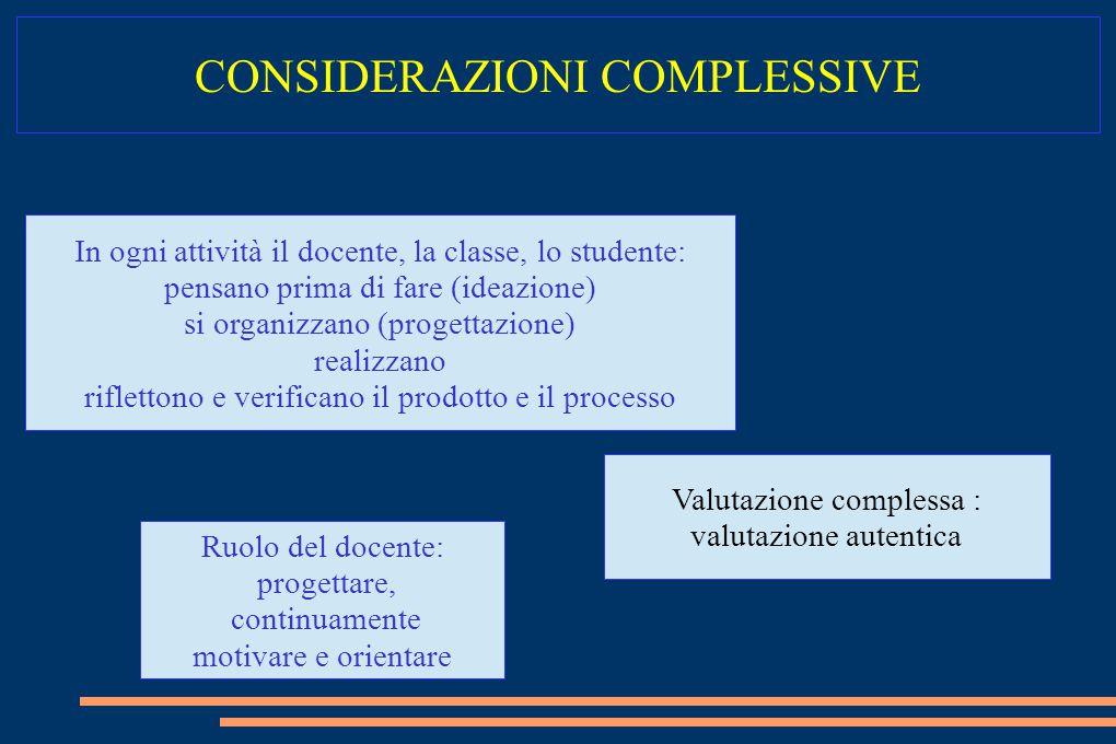 CONSIDERAZIONI COMPLESSIVE In ogni attività il docente, la classe, lo studente: pensano prima di fare (ideazione) si organizzano (progettazione) reali