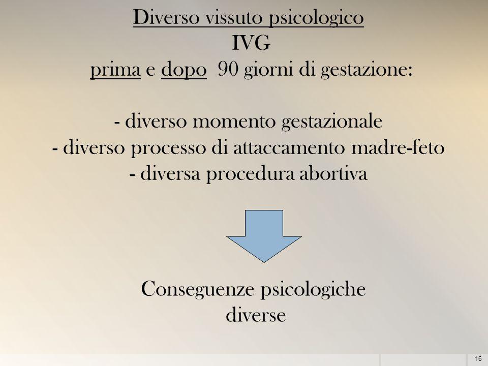 16 Diverso vissuto psicologico IVG prima e dopo 90 giorni di gestazione: - diverso momento gestazionale - diverso processo di attaccamento madre-feto - diversa procedura abortiva Conseguenze psicologiche diverse