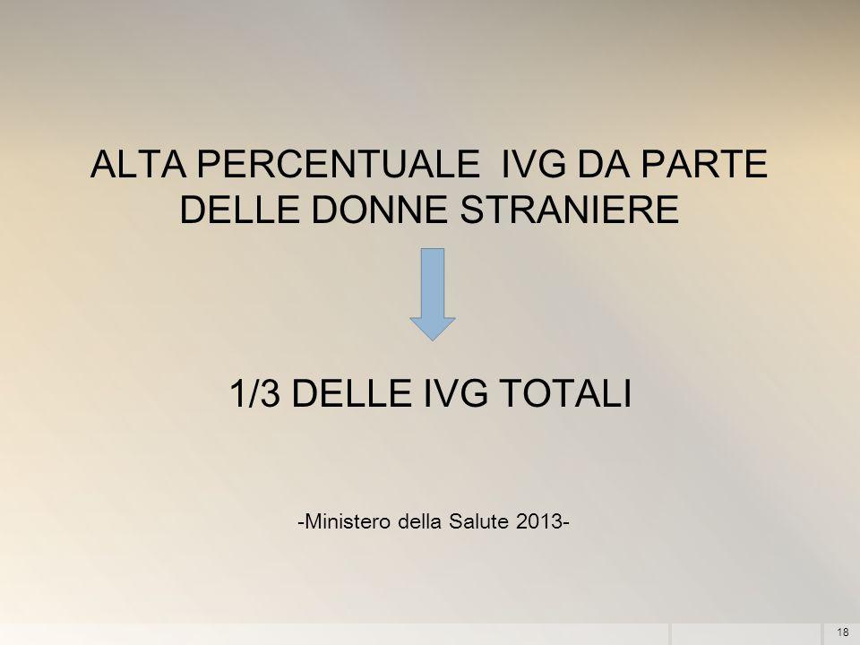 18 ALTA PERCENTUALE IVG DA PARTE DELLE DONNE STRANIERE 1/3 DELLE IVG TOTALI -Ministero della Salute 2013-