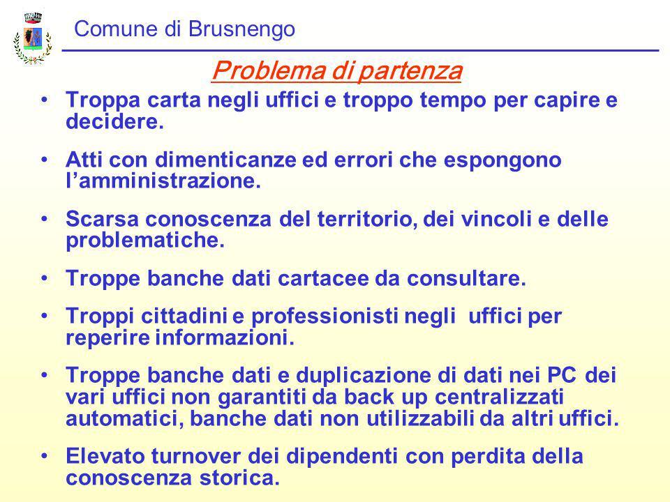 Comune di Brusnengo Troppa carta negli uffici e troppo tempo per capire e decidere.