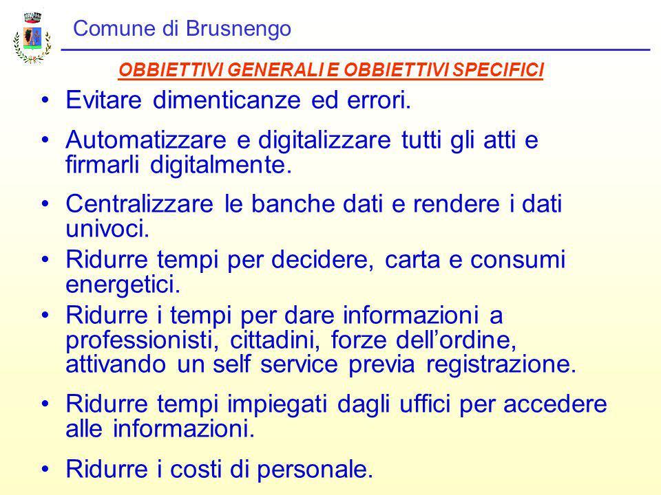Comune di Brusnengo Evitare dimenticanze ed errori.