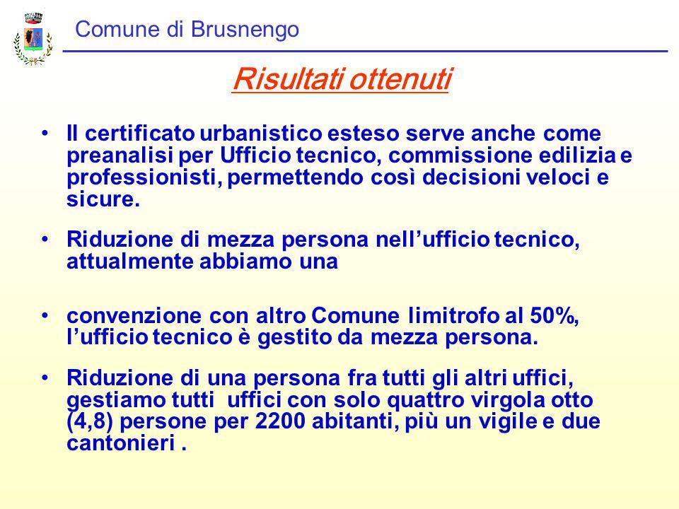 Comune di Brusnengo Risultati ottenuti Il certificato urbanistico esteso serve anche come preanalisi per Ufficio tecnico, commissione edilizia e professionisti, permettendo così decisioni veloci e sicure.