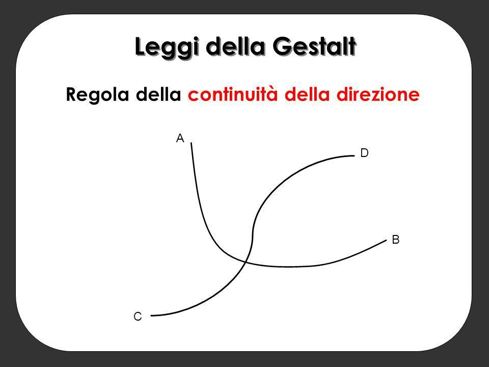 A D B C Leggi della Gestalt Regola della continuità della direzione