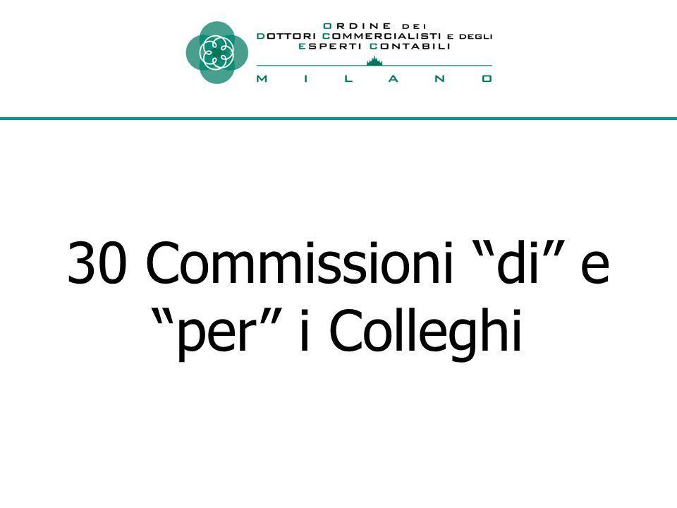 30 Commissioni di e per i Colleghi