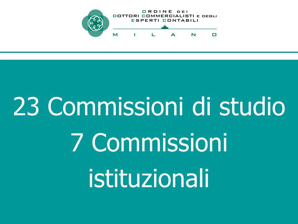 23 Commissioni di studio 7 Commissioni istituzionali