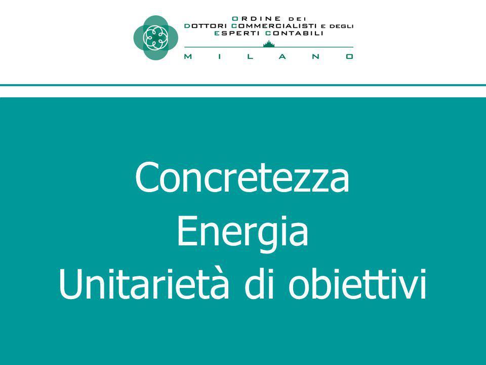 Concretezza Energia Unitarietà di obiettivi