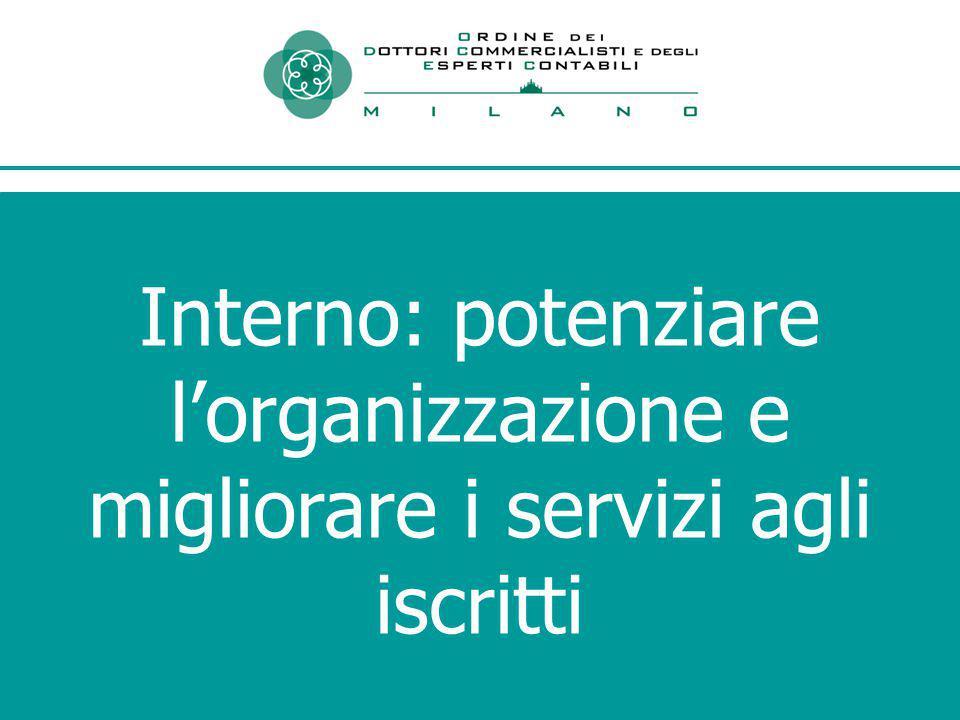 Interno: potenziare l'organizzazione e migliorare i servizi agli iscritti