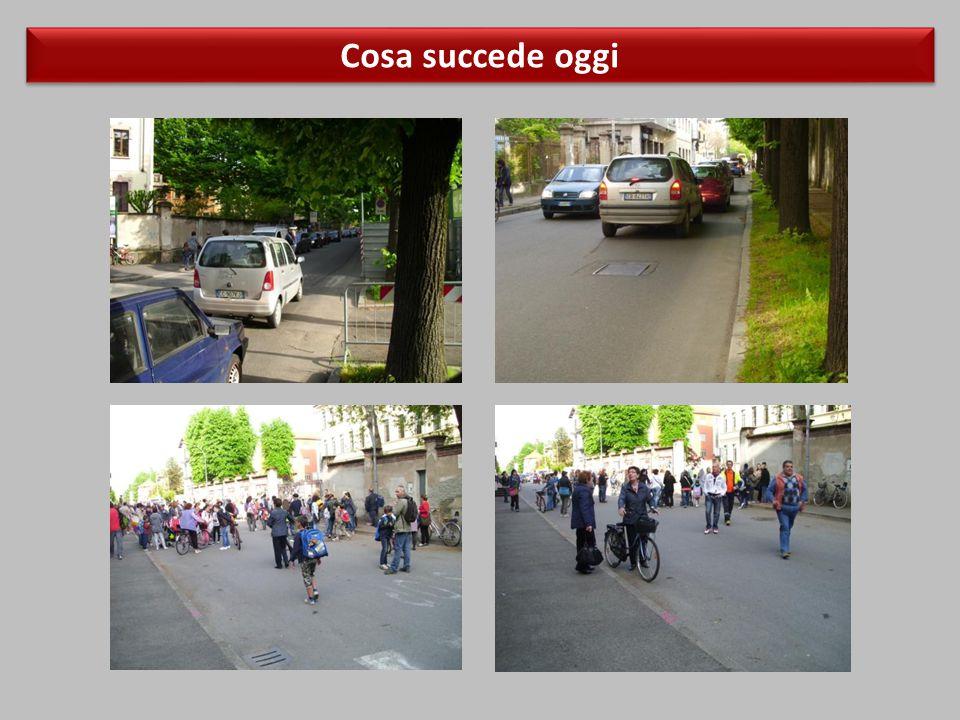 i genitori : C'è troppo traffico è PERICOLOSO I genitori portano i loro figli a scuola in auto Circolo vizioso Meno bambini vanno a piedi o in bici Il traffico aumenta
