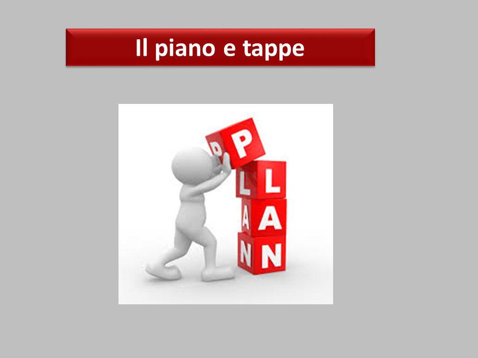 Il piano e tappe