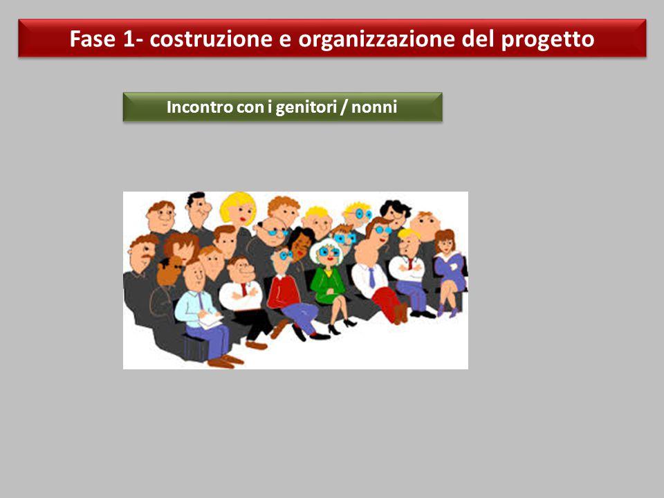 Fase 1- costruzione e organizzazione del progetto Incontro con i genitori / nonni