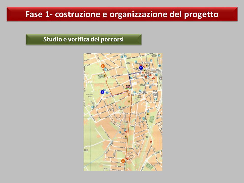 Fase 1- costruzione e organizzazione del progetto Studio e verifica dei percorsi