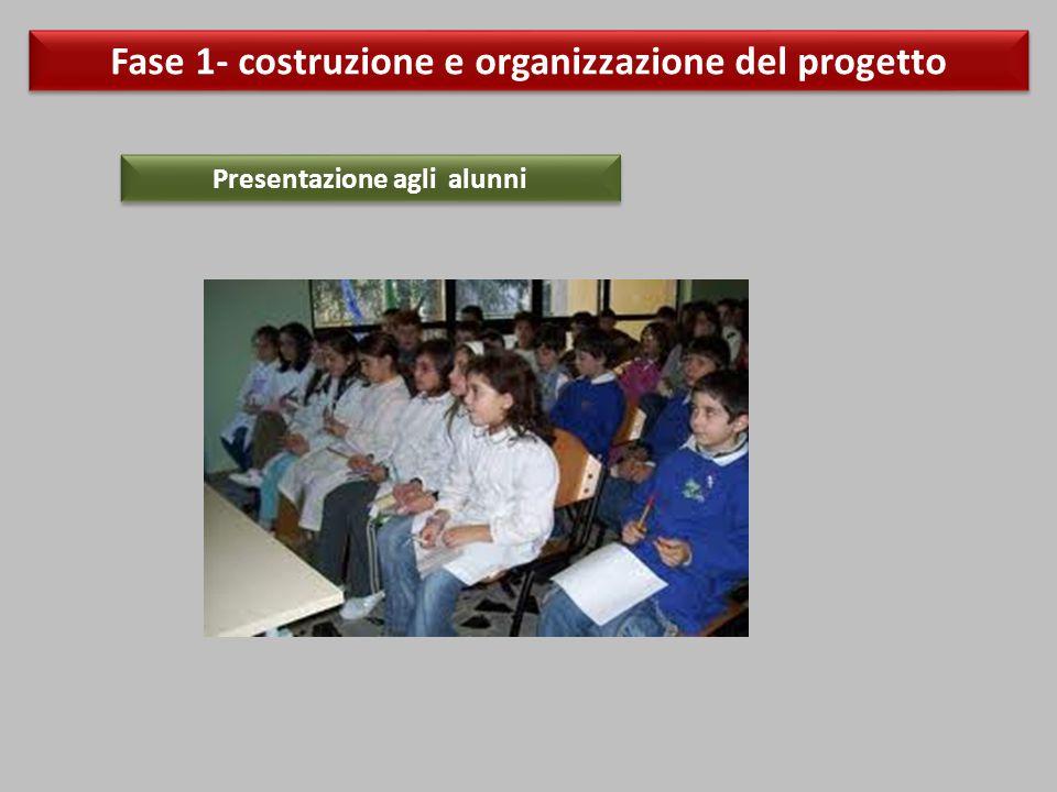 Fase 1- costruzione e organizzazione del progetto Presentazione agli alunni