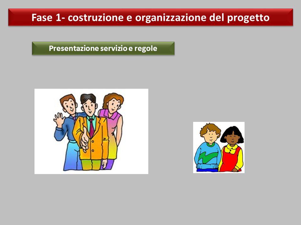 Fase 1- costruzione e organizzazione del progetto Presentazione servizio e regole