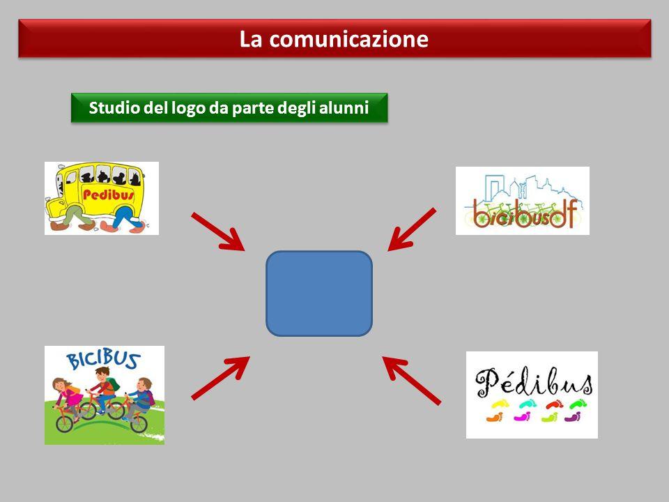 La comunicazione Studio del logo da parte degli alunni