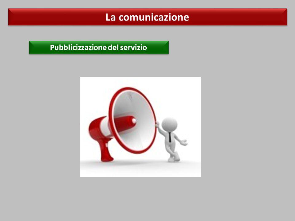 La comunicazione Pubblicizzazione del servizio