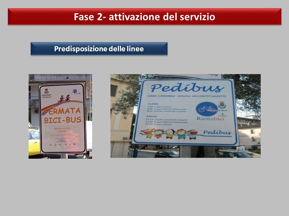 Fase 2- attivazione del servizio Predisposizione delle linee
