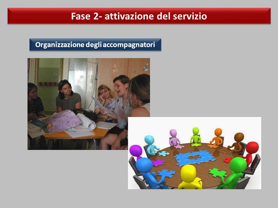 Fase 2- attivazione del servizio Organizzazione degli accompagnatori