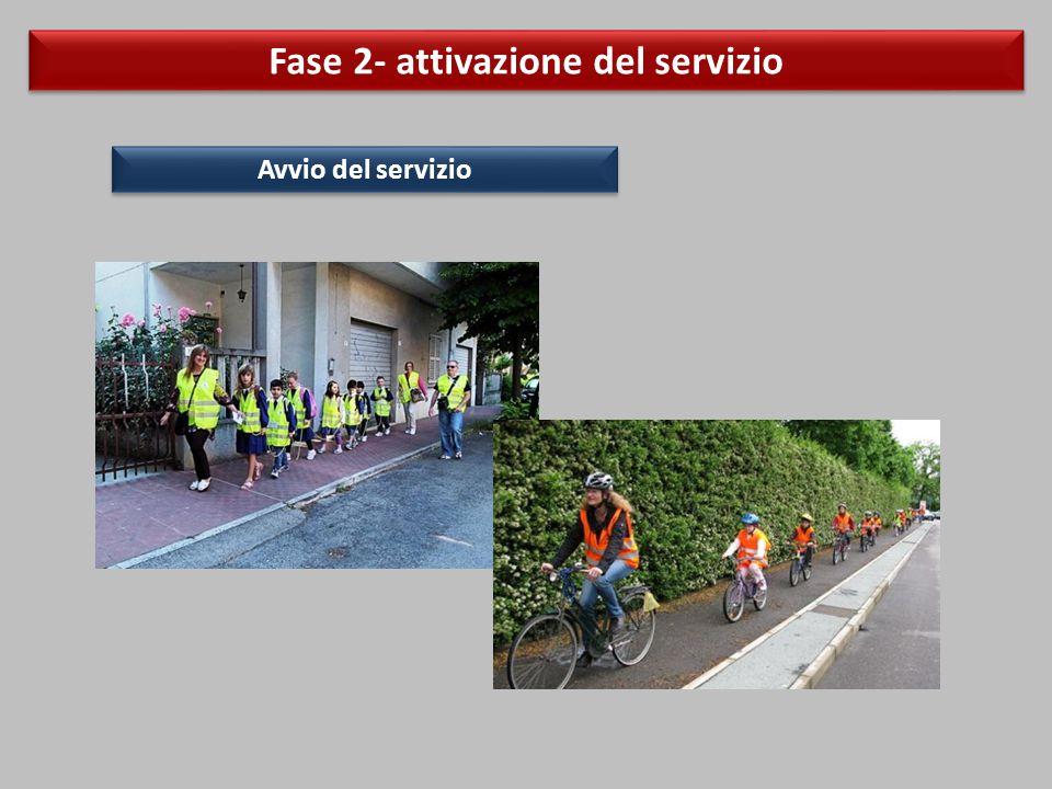 Fase 2- attivazione del servizio Avvio del servizio