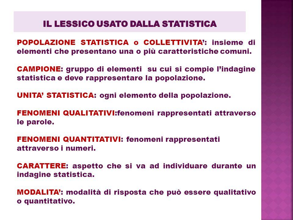 POPOLAZIONE STATISTICA o COLLETTIVITA': insieme di elementi che presentano una o più caratteristiche comuni.