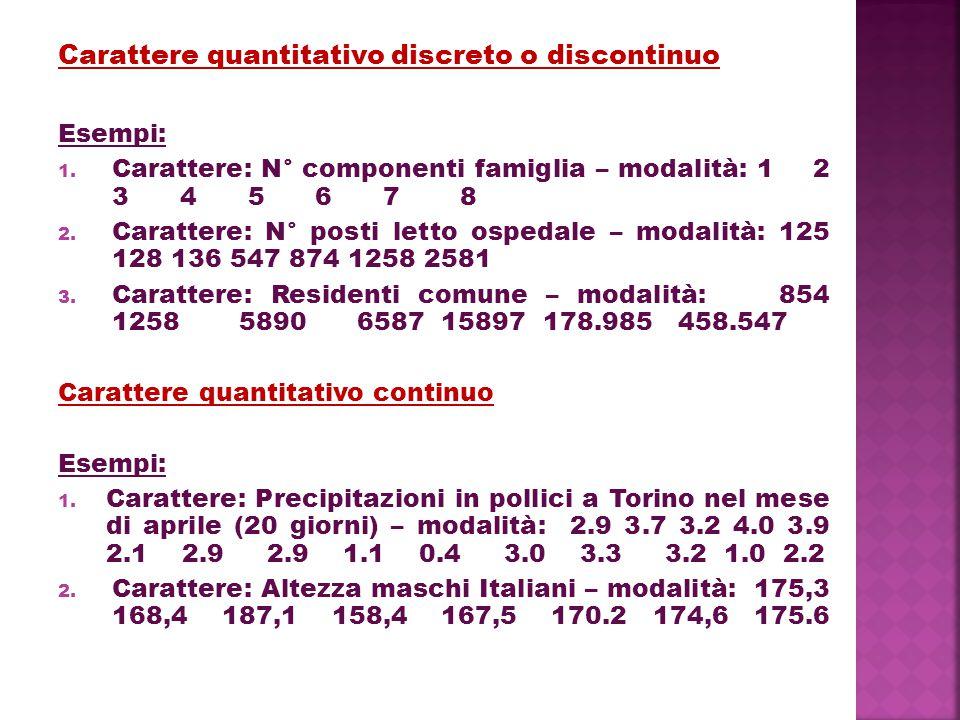 Carattere quantitativo discreto o discontinuo Esempi: 1.