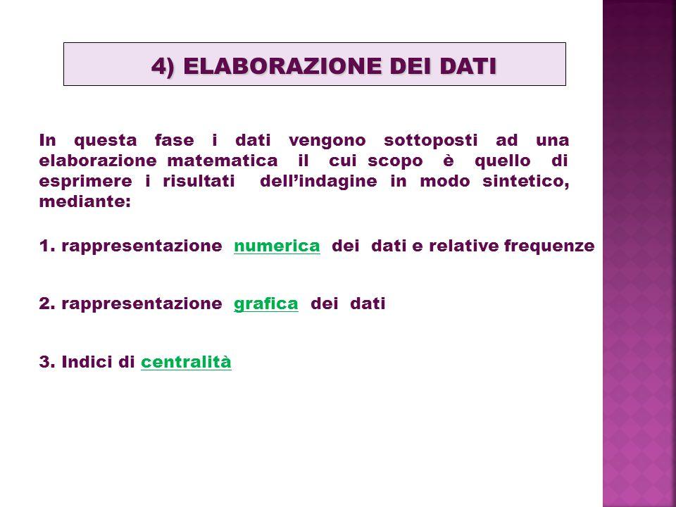 4) ELABORAZIONE DEI DATI 4) ELABORAZIONE DEI DATI In questa fase i dati vengono sottoposti ad una elaborazione matematica il cui scopo è quello di esprimere i risultati dell'indagine in modo sintetico, mediante: 2.