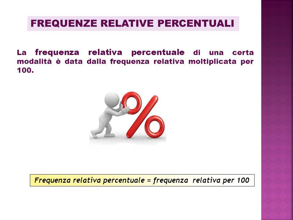FREQUENZE RELATIVE PERCENTUALI La frequenza relativa percentuale di una certa modalità è data dalla frequenza relativa moltiplicata per 100.