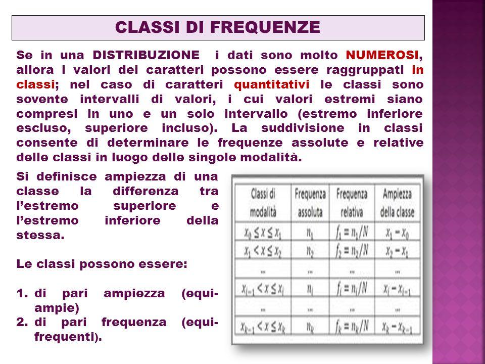 CLASSI DI FREQUENZE Si definisce ampiezza di una classe la differenza tra l'estremo superiore e l'estremo inferiore della stessa.
